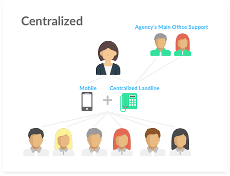 Centralise your communication without losing personalisation