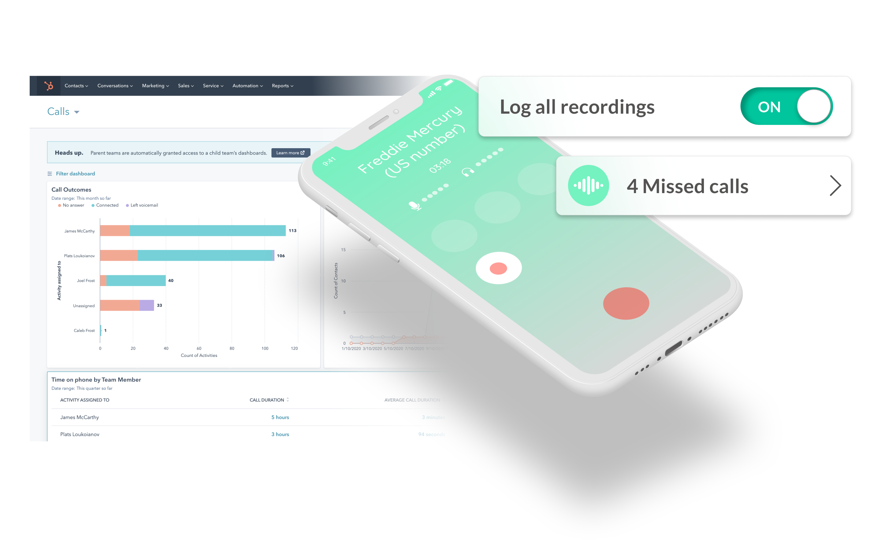HubSpot Reports dashboards with an Iphone 11 with mock up of Cradle mobile app during a phone call
