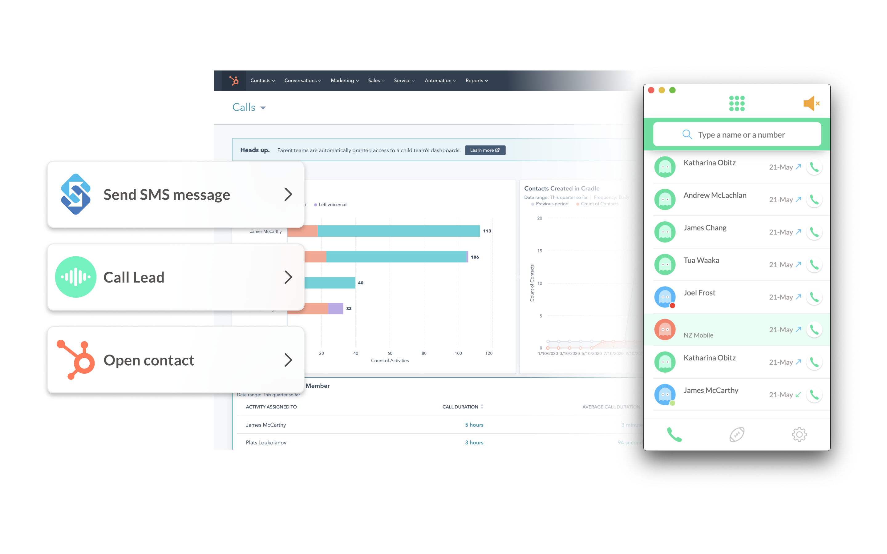 HubSpot reports calling dashboard With Cradle call history and notifications for Sakari SMS, and HubSpot open contact on the left