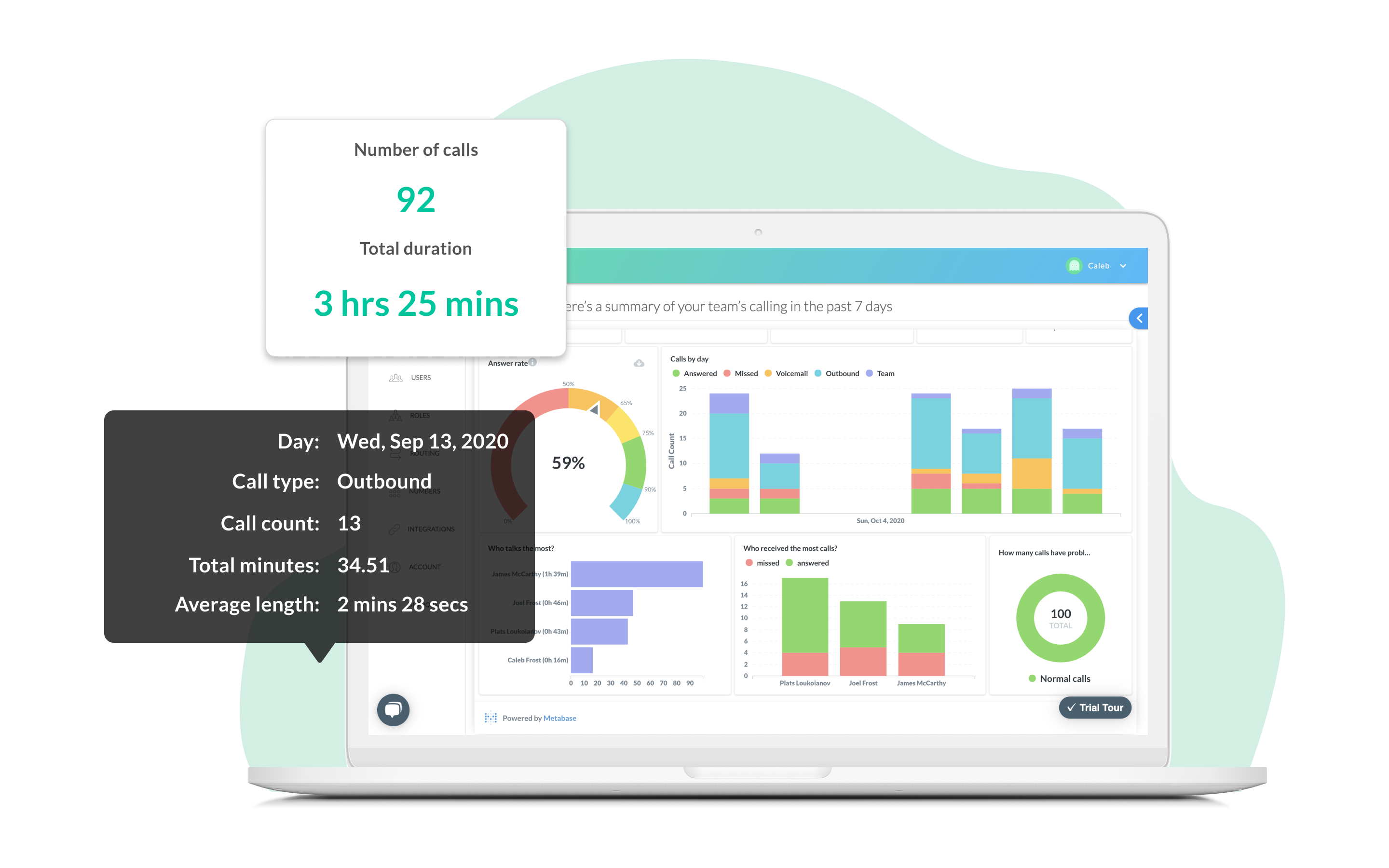 Cradle reporting lets you see how your time on the phone is being spent